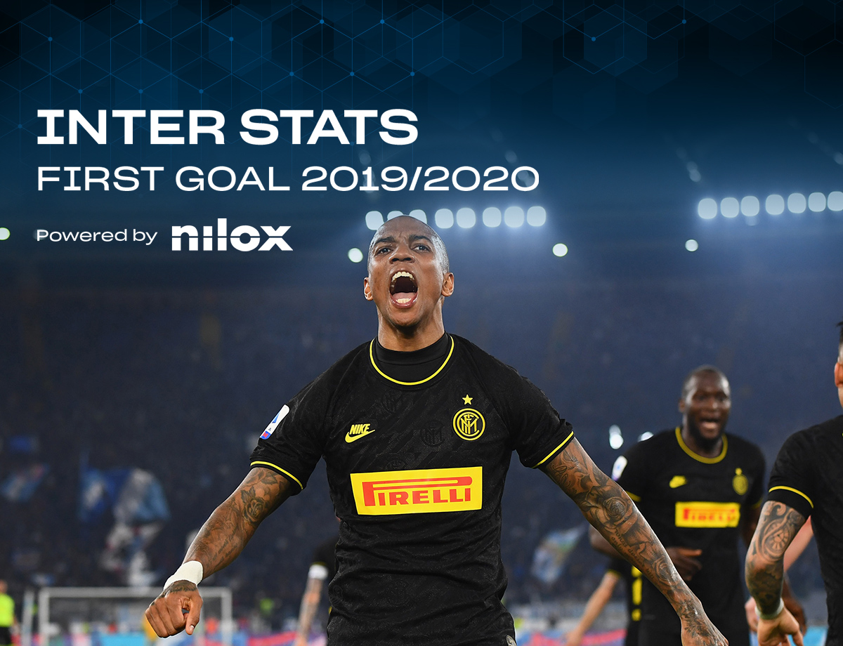 INTER STATS: first goals for Inter this season