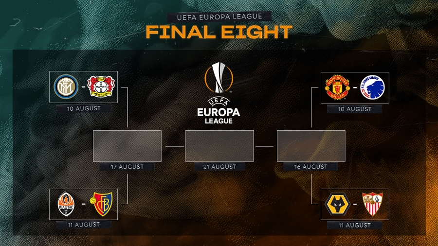 Gambaran babak perempat final Europa League