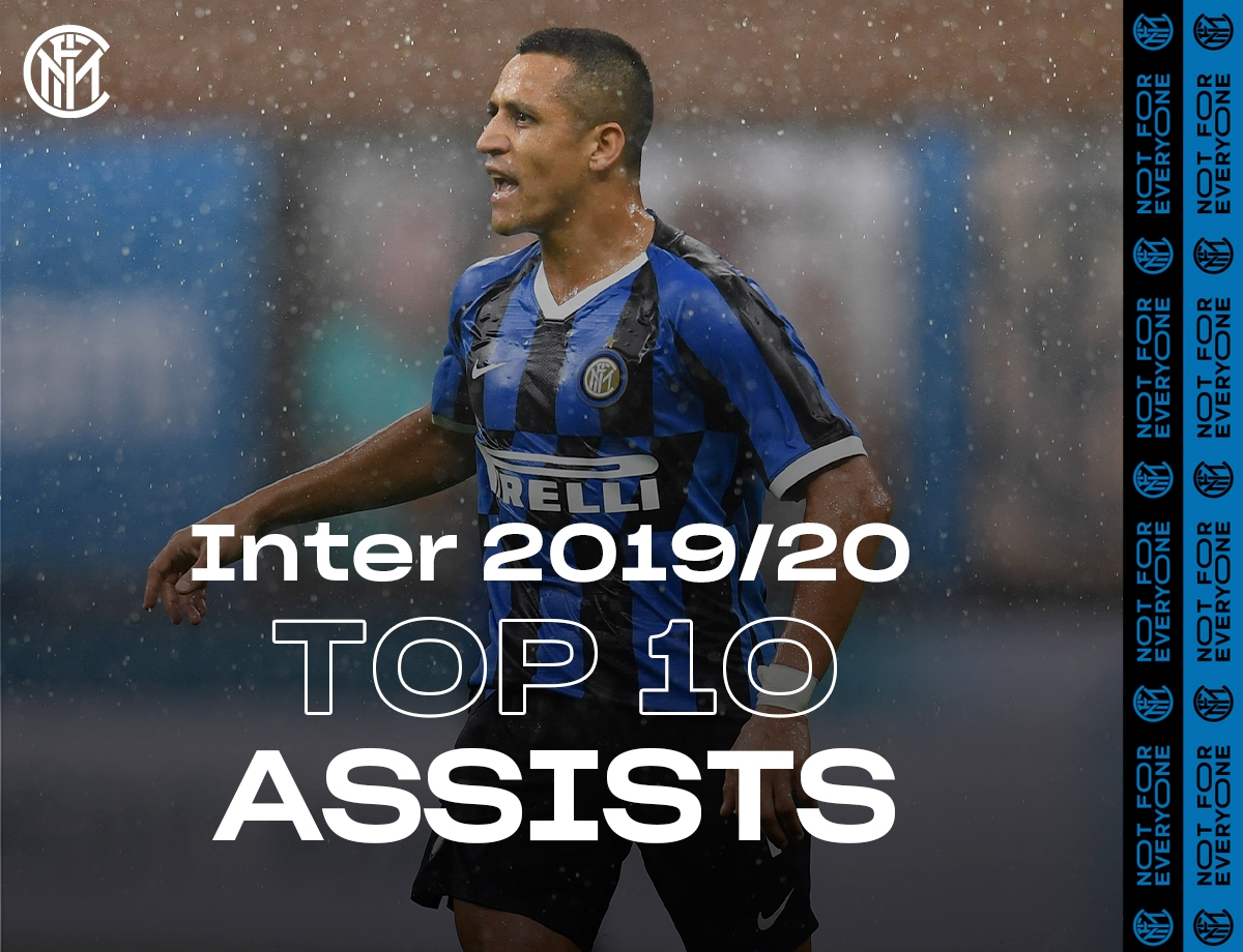 The top 10 assists of the season 2019/2020 | VIDEO